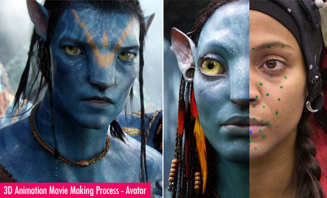 Avatar Behind the Scenes Photos & Tech Specs