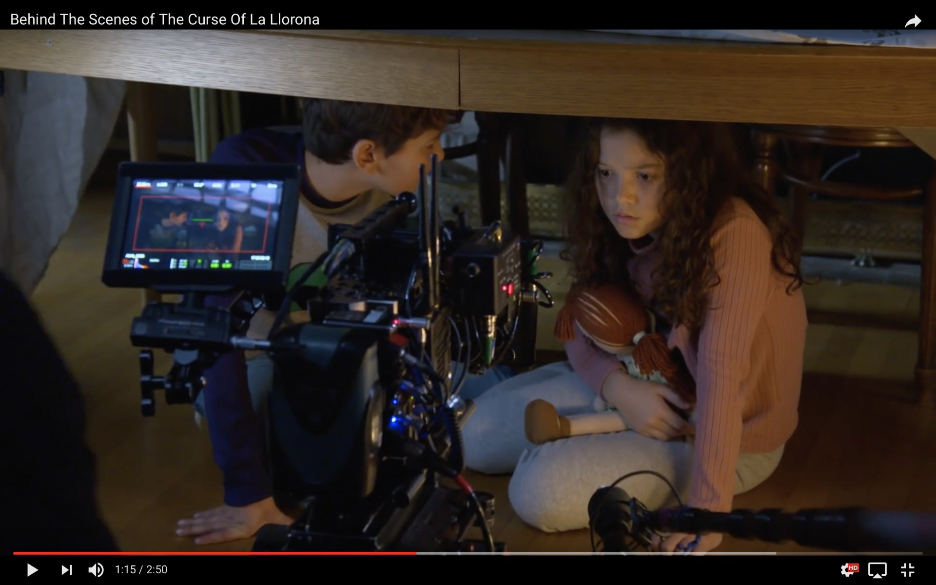 The Curse of La Llorona Behind the Scenes